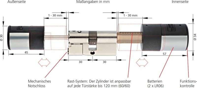 Gut gemocht Funkschlüssel-Set Burg Wächter TSE 5013 E-KEY · - Jetzt kaufen im NC91