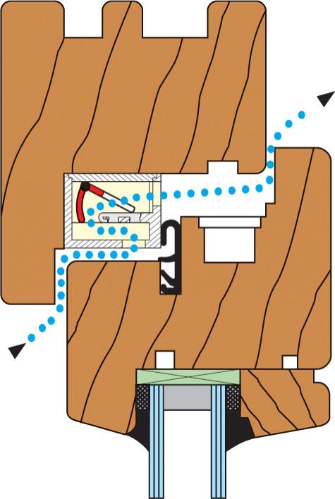 fensterfalzl fter f r holzfenster regel air typ 24 kunststoff wei jetzt kaufen im layer. Black Bedroom Furniture Sets. Home Design Ideas
